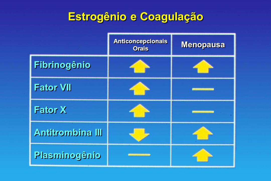 Estrogênio e Coagulação Anticoncepcionais Orais