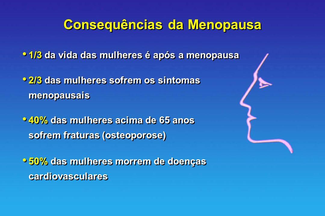 Consequências da Menopausa