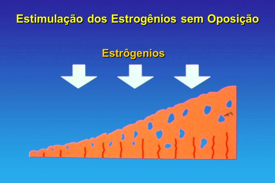 Estimulação dos Estrogênios sem Oposição