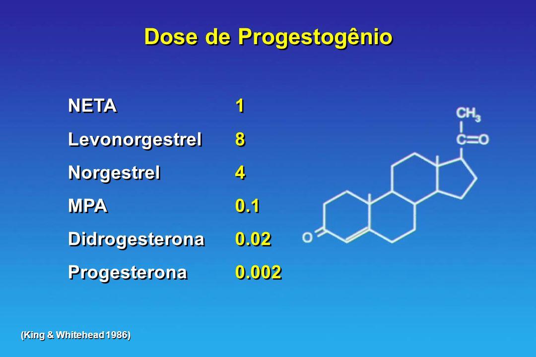 Dose de Progestogênio NETA 1 Levonorgestrel 8 Norgestrel 4 MPA 0.1