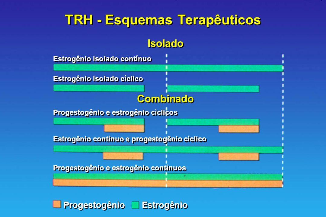 TRH - Esquemas Terapêuticos