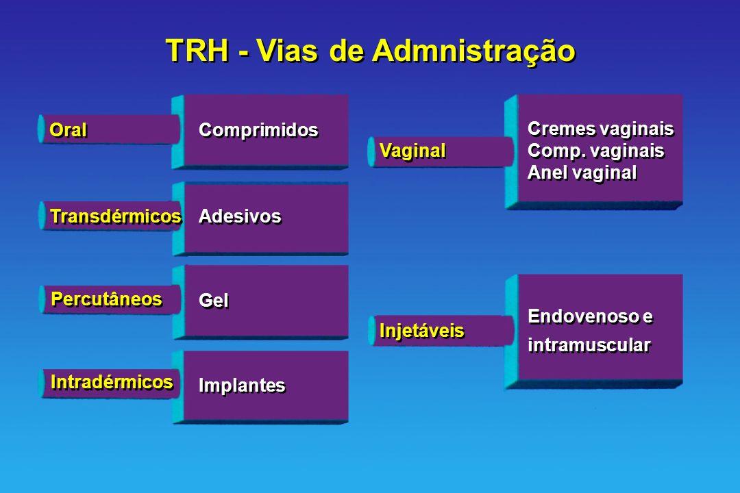 TRH - Vias de Admnistração