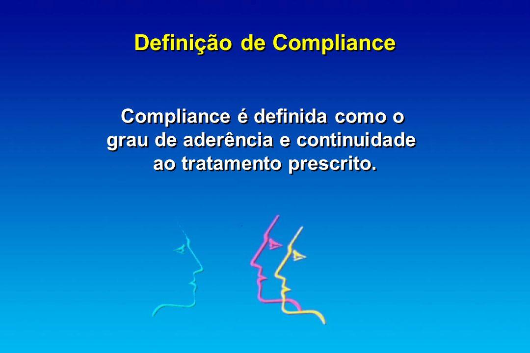 Definição de Compliance