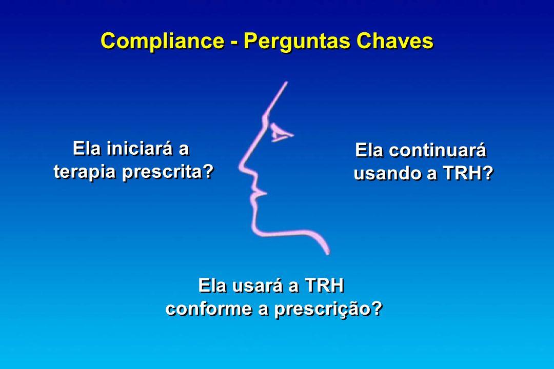 Compliance - Perguntas Chaves