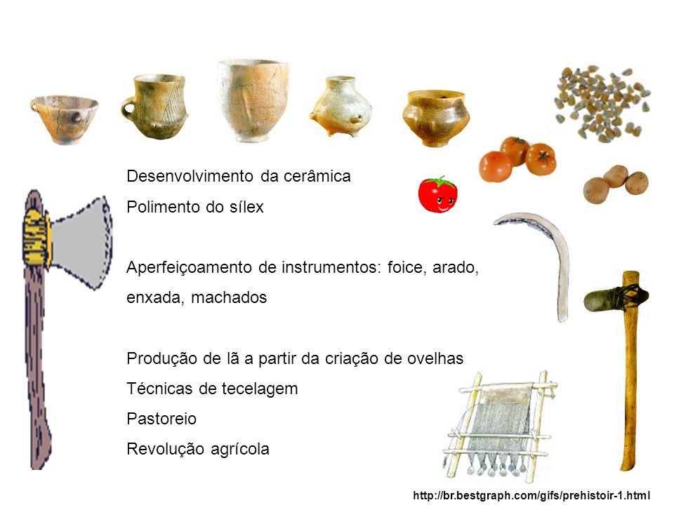 Desenvolvimento da cerâmica Polimento do sílex