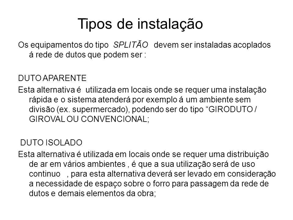 Tipos de instalação Os equipamentos do tipo SPLITÃO devem ser instaladas acoplados á rede de dutos que podem ser :