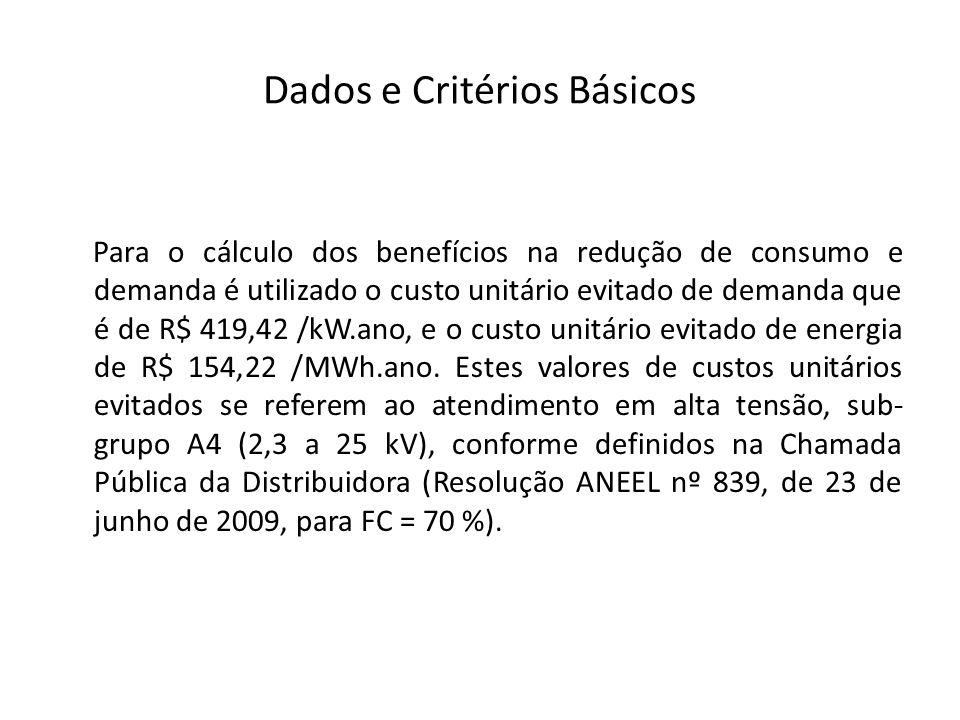 Dados e Critérios Básicos