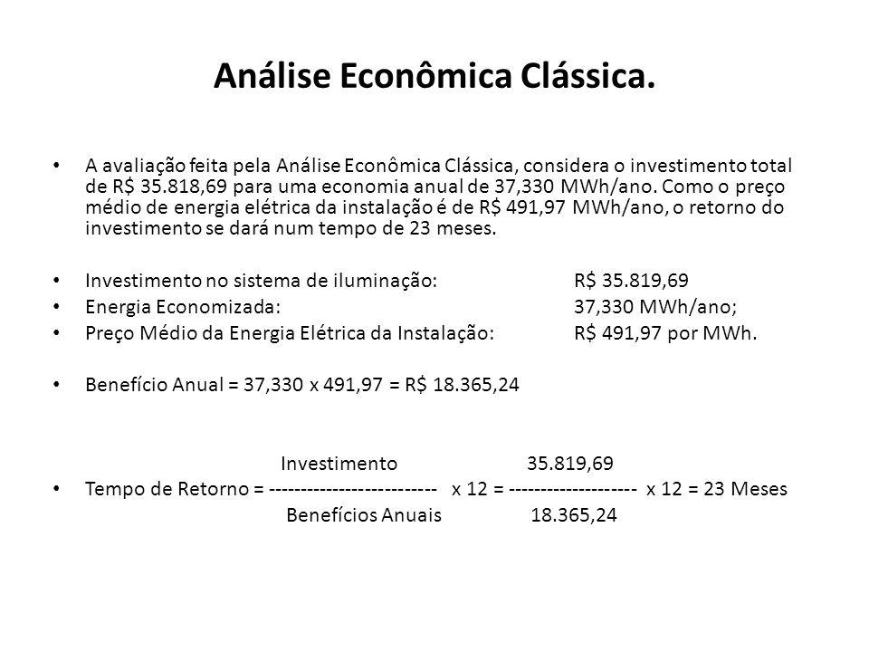 Análise Econômica Clássica.