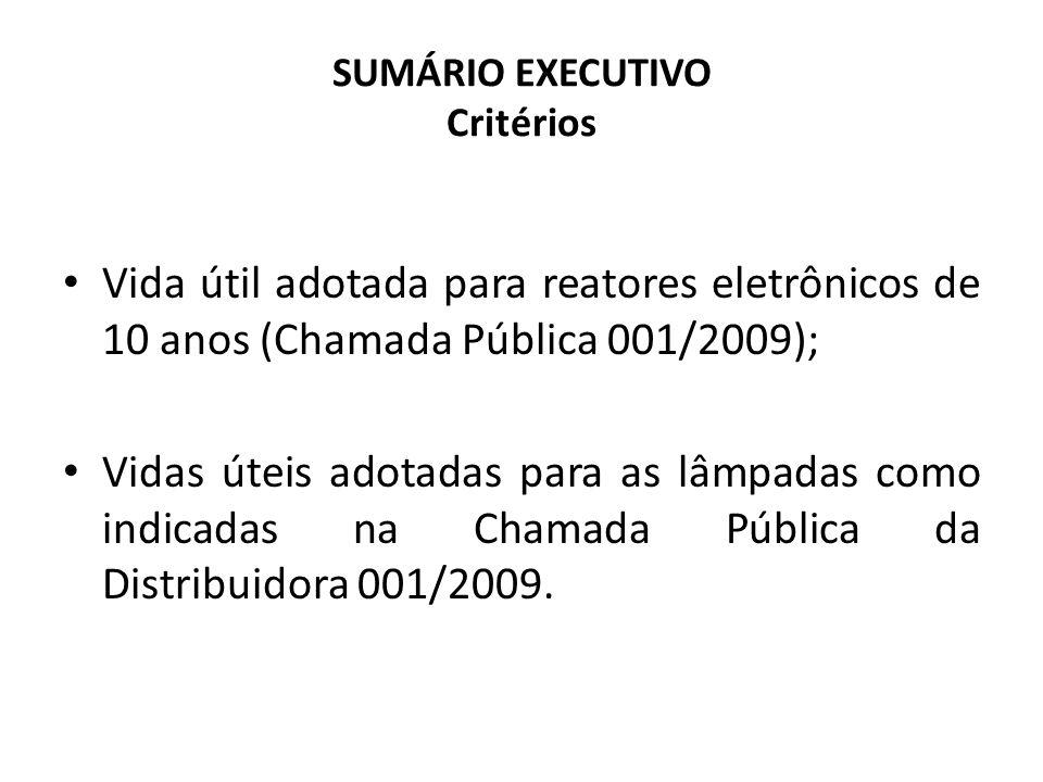 SUMÁRIO EXECUTIVO Critérios