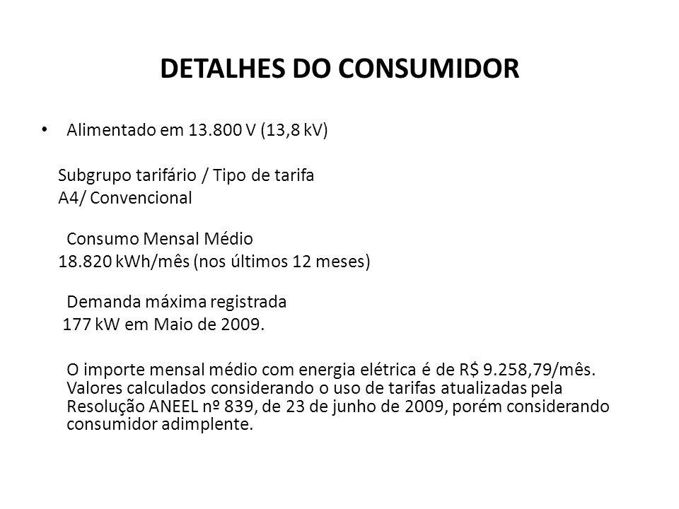 DETALHES DO CONSUMIDOR