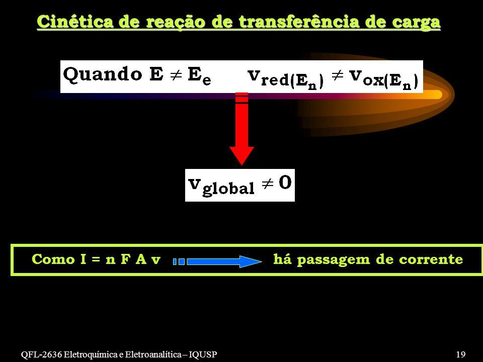 Cinética de reação de transferência de carga