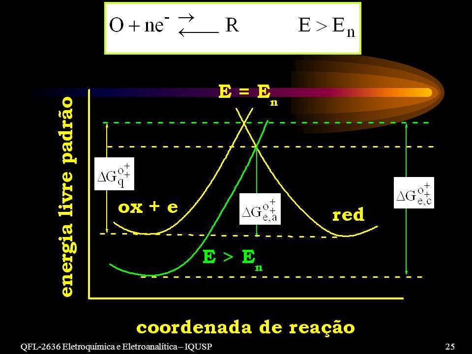 QFL-2636 Eletroquímica e Eletroanalítica – IQUSP 25