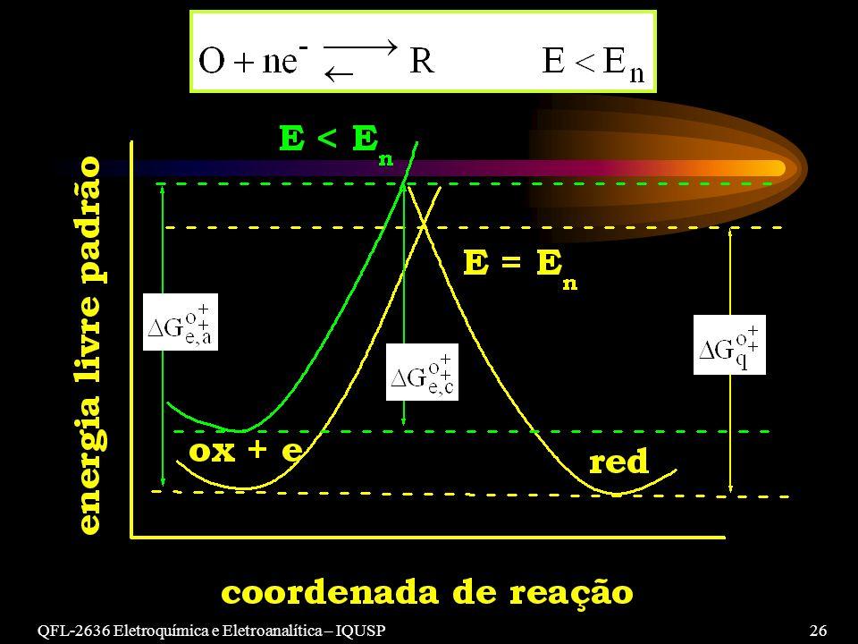 QFL-2636 Eletroquímica e Eletroanalítica – IQUSP 26