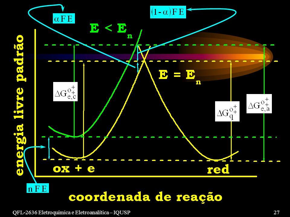 QFL-2636 Eletroquímica e Eletroanalítica – IQUSP 27