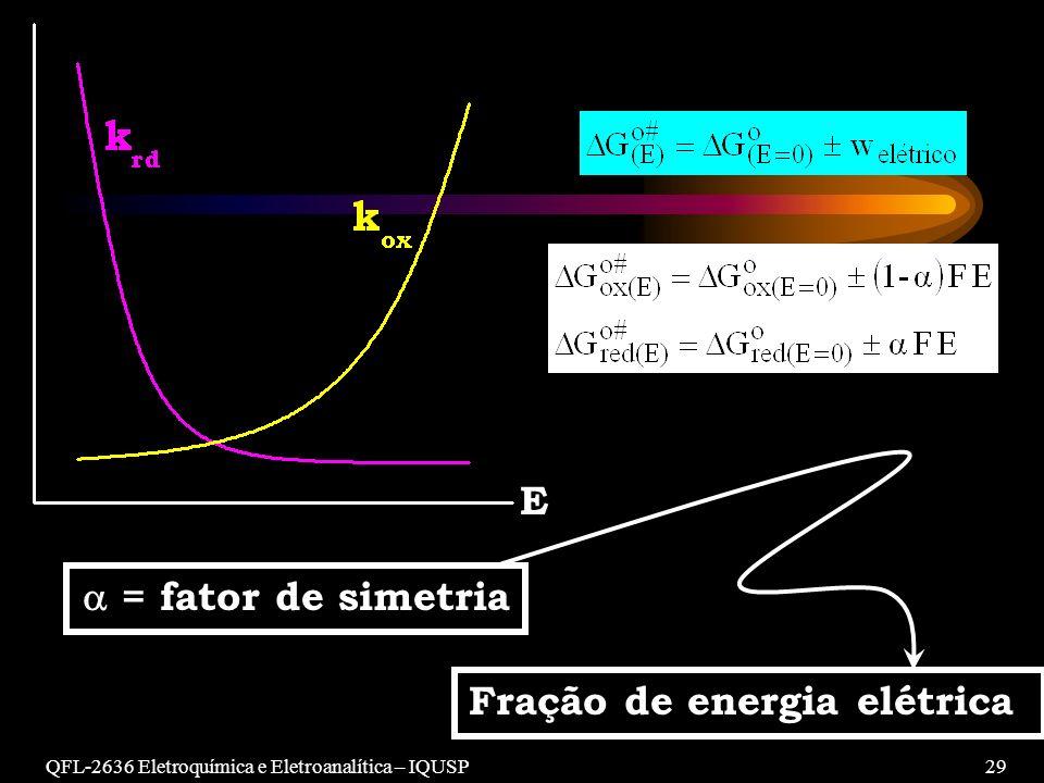 Fração de energia elétrica