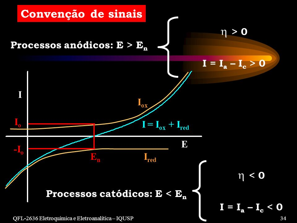 Processos anódicos: E > En Processos catódicos: E < En