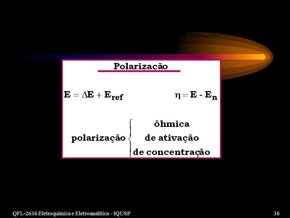 QFL-2636 Eletroquímica e Eletroanalítica – IQUSP 36