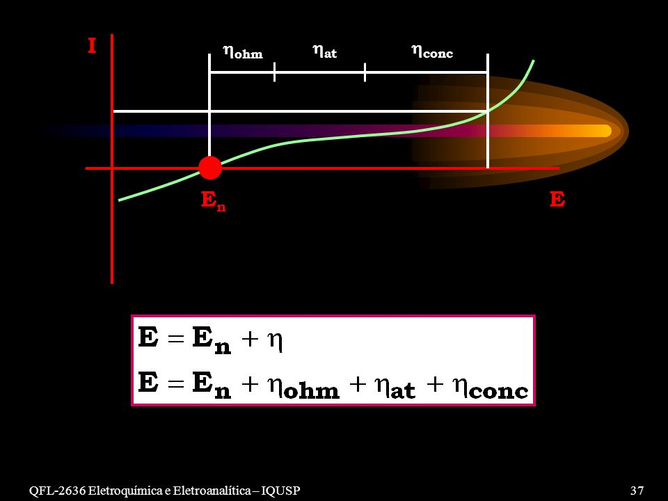 I En E ohm at conc QFL-2636 Eletroquímica e Eletroanalítica – IQUSP 37