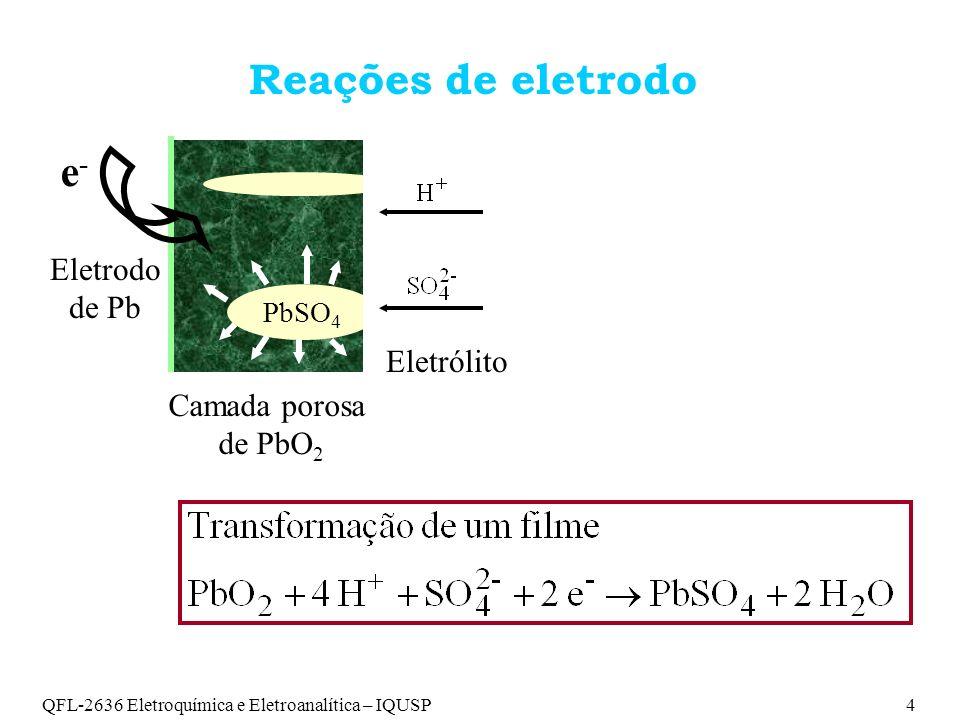 Reações de eletrodo e- Eletrodo de Pb Eletrólito Camada porosa de PbO2