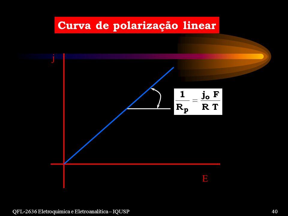 Curva de polarização linear