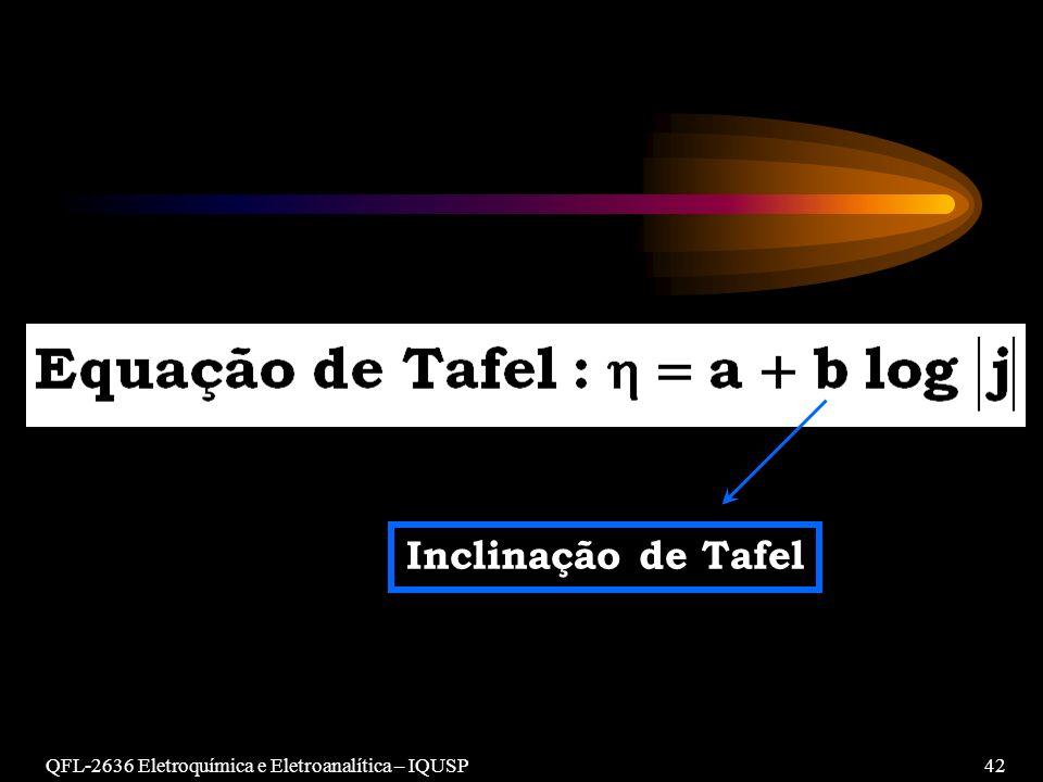Inclinação de Tafel QFL-2636 Eletroquímica e Eletroanalítica – IQUSP 42
