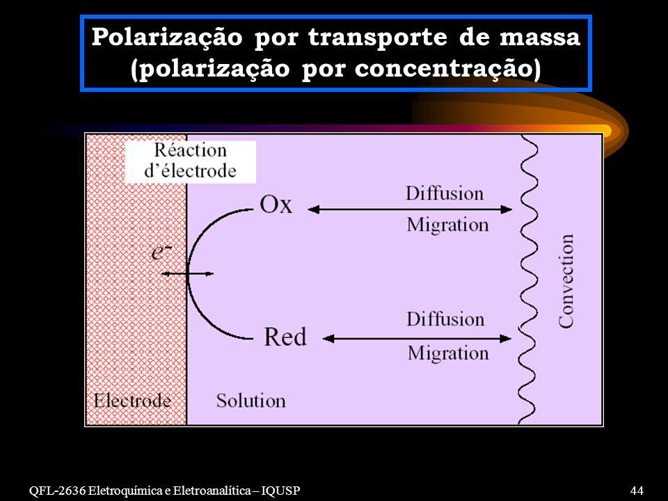 Polarização por transporte de massa (polarização por concentração)