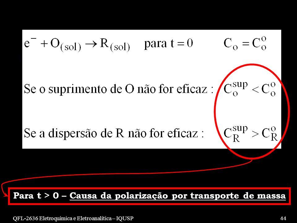 Para t > 0 – Causa da polarização por transporte de massa