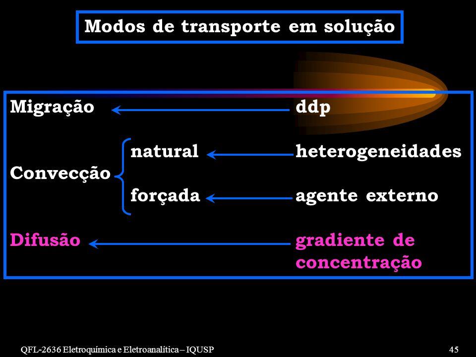 Modos de transporte em solução
