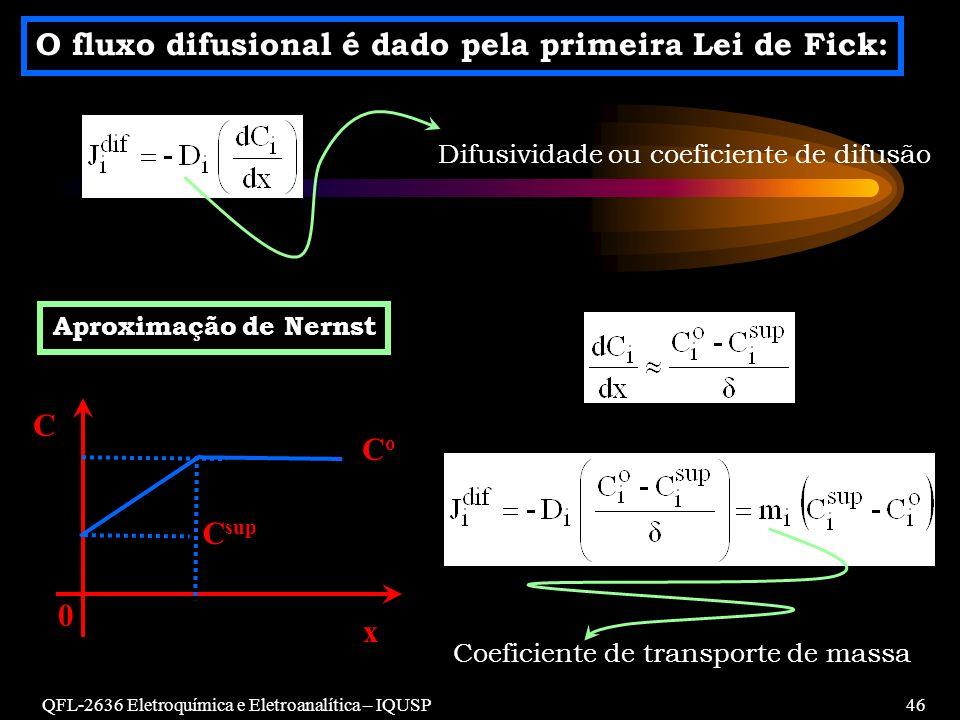 O fluxo difusional é dado pela primeira Lei de Fick:
