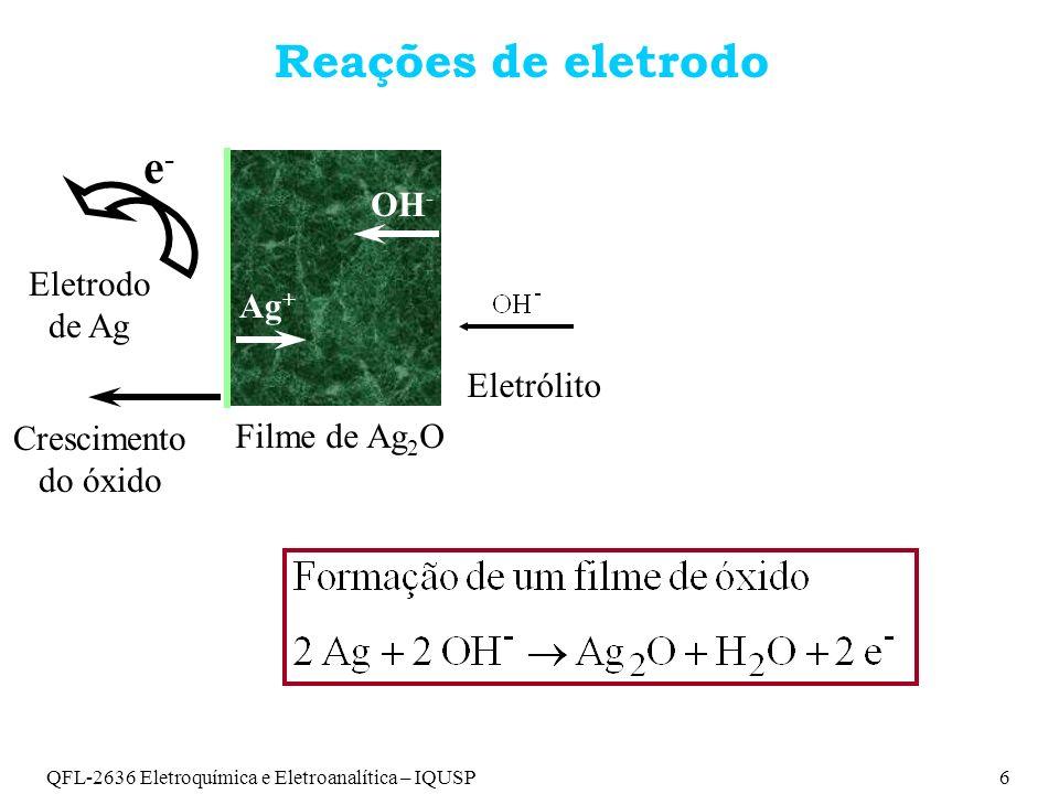 Reações de eletrodo e- OH- Eletrodo de Ag Ag+ Eletrólito Crescimento