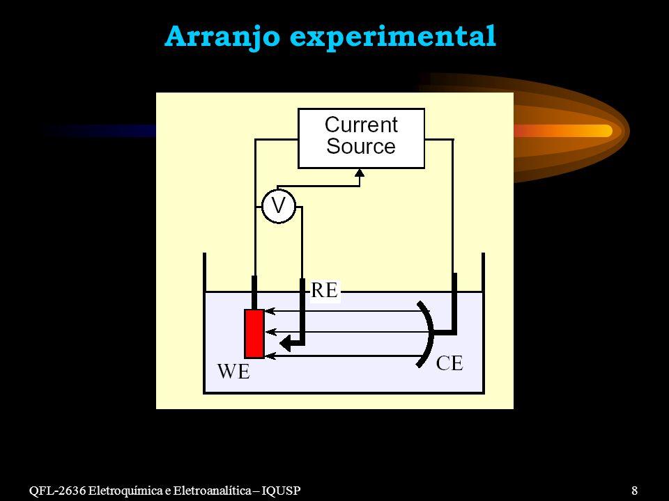 Arranjo experimental QFL-2636 Eletroquímica e Eletroanalítica – IQUSP 8