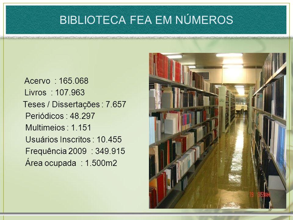 BIBLIOTECA FEA EM NÚMEROS