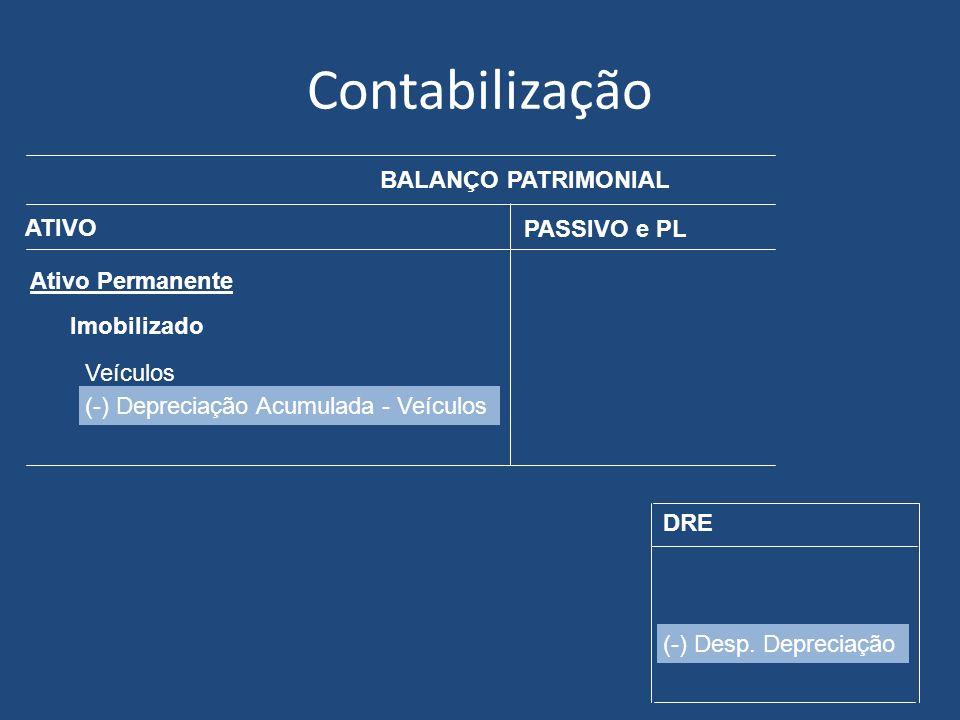 Contabilização BALANÇO PATRIMONIAL ATIVO PASSIVO e PL Ativo Permanente
