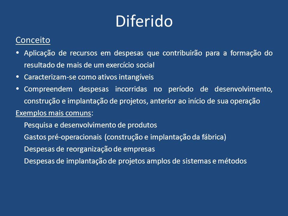 DiferidoConceito. Aplicação de recursos em despesas que contribuirão para a formação do resultado de mais de um exercício social.