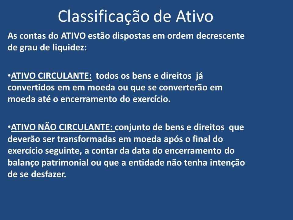 Classificação de Ativo