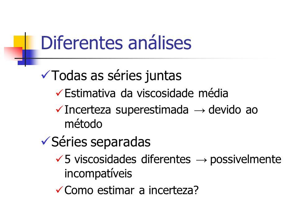 Diferentes análises Todas as séries juntas Séries separadas