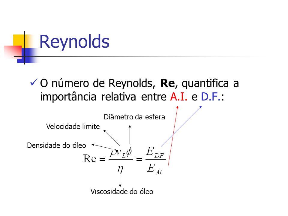 Reynolds O número de Reynolds, Re, quantifica a importância relativa entre A.I. e D.F.: Diâmetro da esfera.