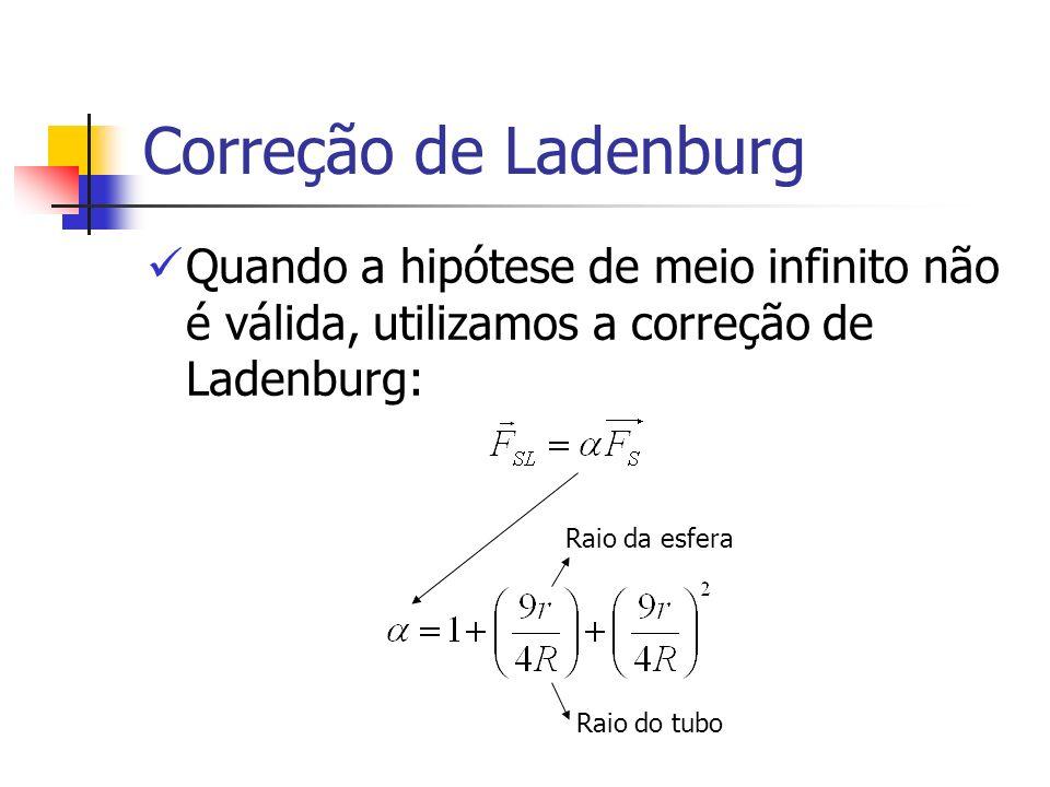 Correção de Ladenburg Quando a hipótese de meio infinito não é válida, utilizamos a correção de Ladenburg: