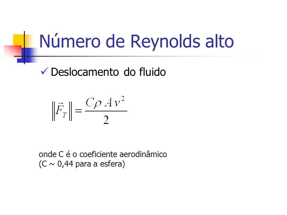 Número de Reynolds alto
