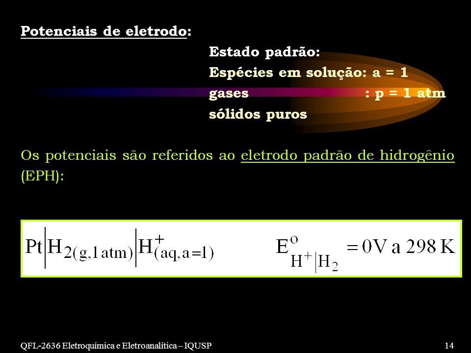 Potenciais de eletrodo: Estado padrão: Espécies em solução: a = 1