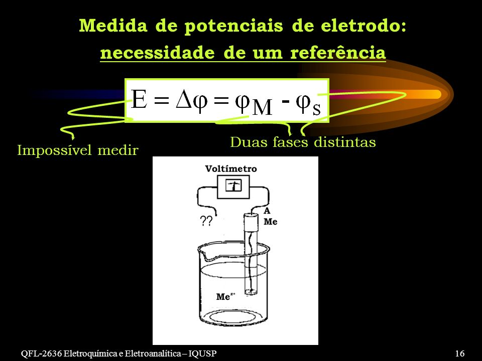 Medida de potenciais de eletrodo: necessidade de um referência