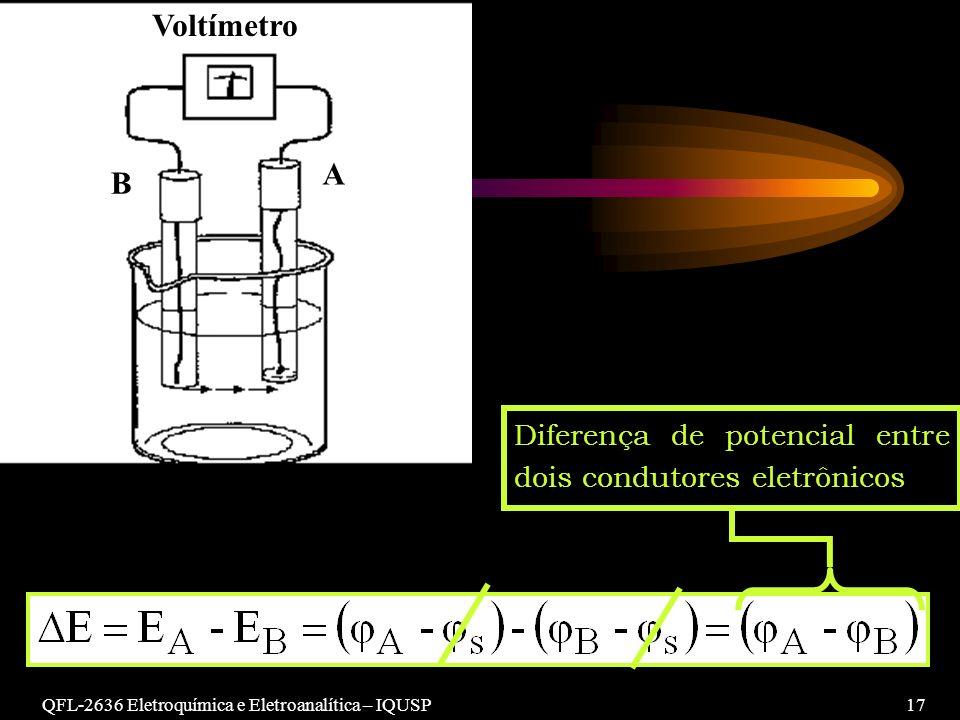 B A. Voltímetro. Diferença de potencial entre dois condutores eletrônicos.