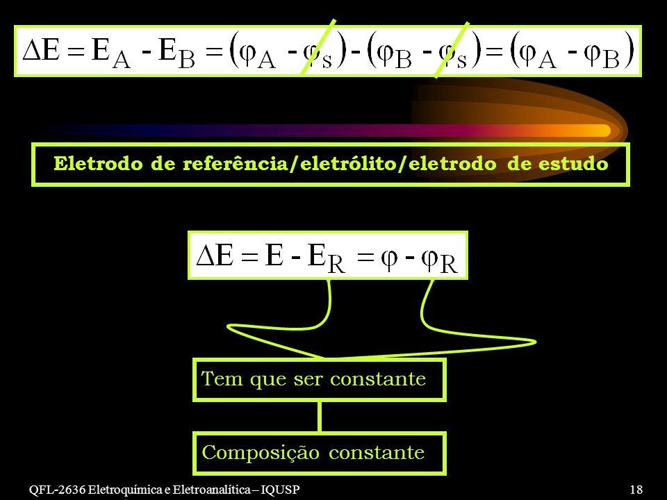 Eletrodo de referência/eletrólito/eletrodo de estudo