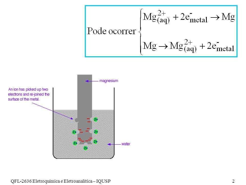 QFL-2636 Eletroquímica e Eletroanalítica – IQUSP 2