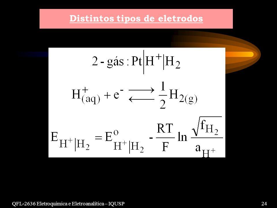 Distintos tipos de eletrodos