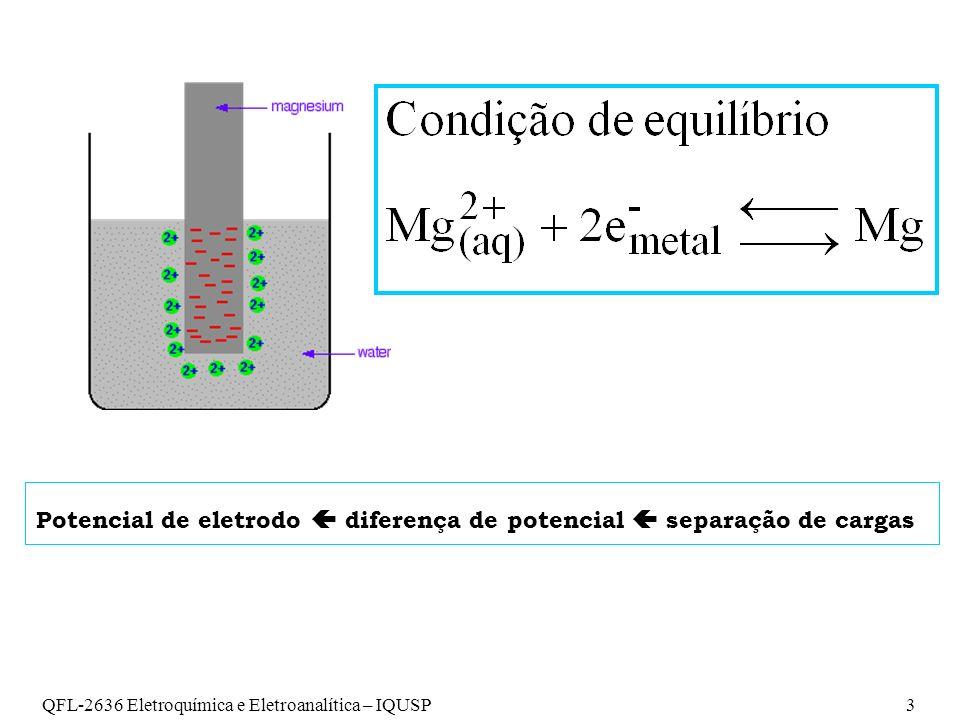 Potencial de eletrodo  diferença de potencial  separação de cargas