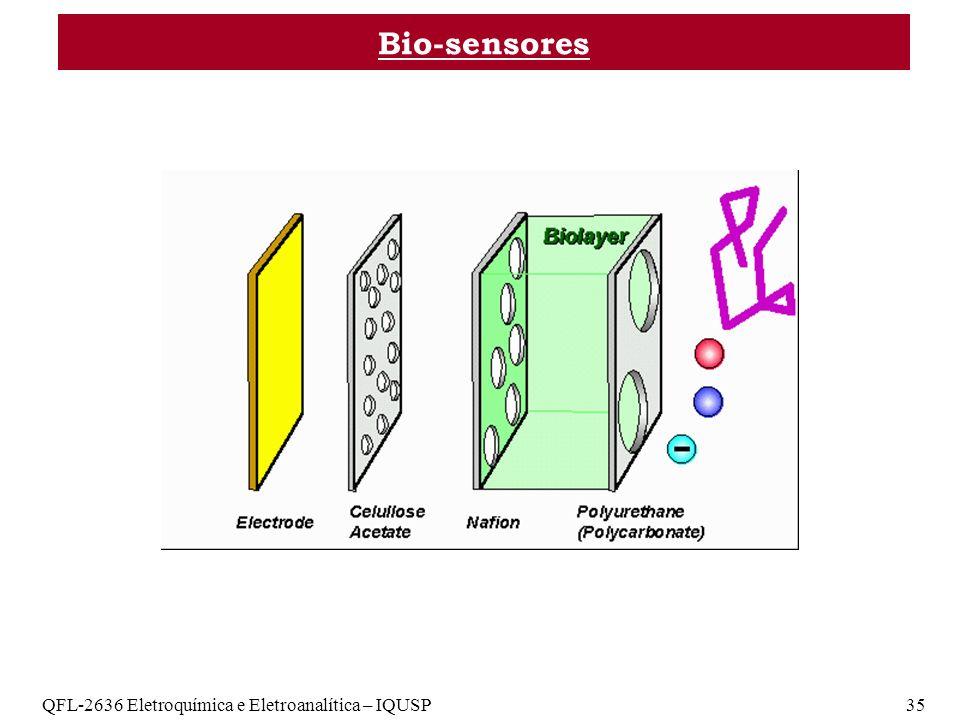 Bio-sensores QFL-2636 Eletroquímica e Eletroanalítica – IQUSP 35