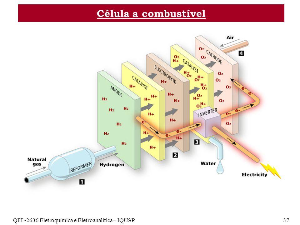 Célula a combustível QFL-2636 Eletroquímica e Eletroanalítica – IQUSP 37