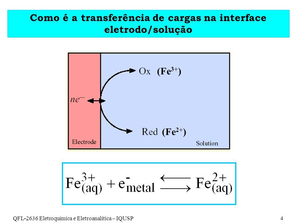 Como é a transferência de cargas na interface eletrodo/solução