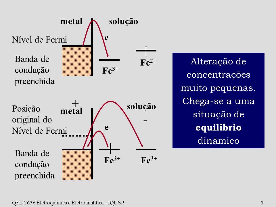 + - Banda de condução preenchida Nível de Fermi metal solução Fe3+ e-